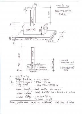 Varianta constructiva gard cu fundatie, elevatie si stalpi din beton armat